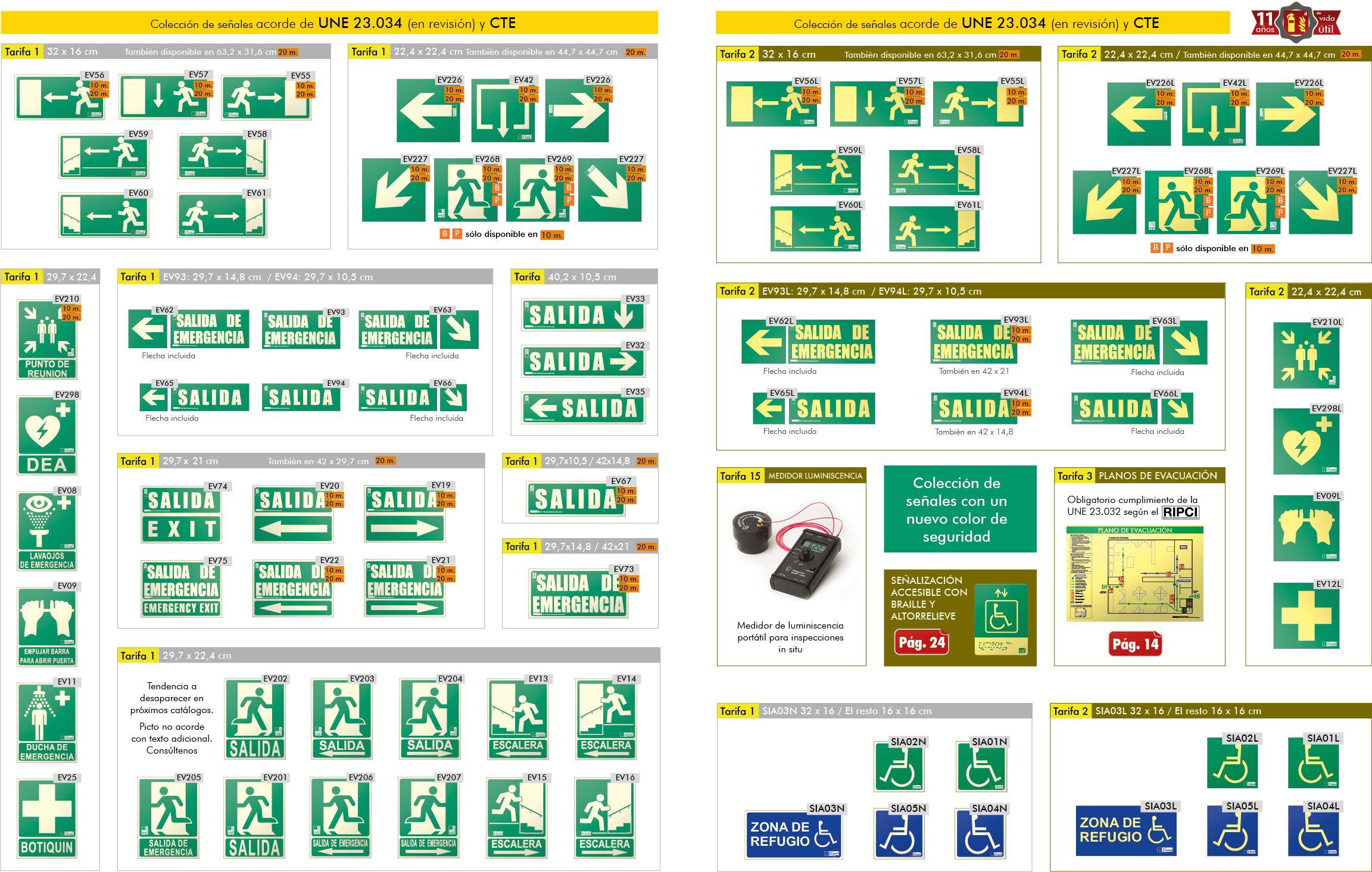 Señales de evacuación de la norma UNE 23033